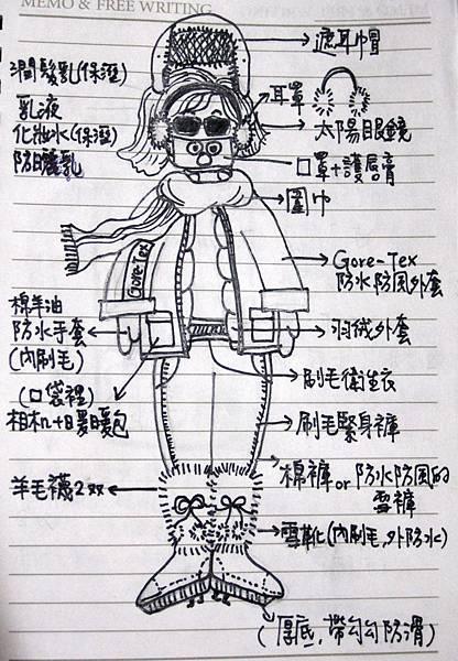 【零下30度的雪地裝備清單】 失心瘋少女的認真爬文,認真做完的功課!!!!!!大家掌聲鼓勵吧!!!!!!拍拍拍~~~~ 不過...終究還是穿的像隻熊一樣呀~~嘆氣....