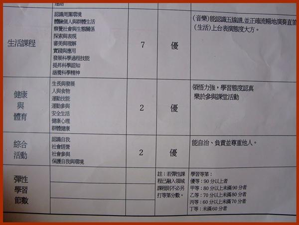 成績單2.JPG