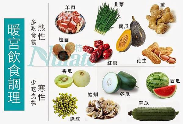 保養子宮方法1.暖宮飲食調理