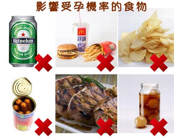 影響受孕機率的食物.jpg