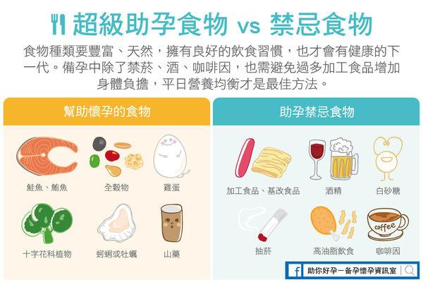 助孕食物、禁忌食物