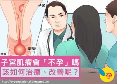子宮肌瘤引起不孕的可能