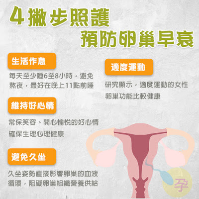 卵巢早衰預防