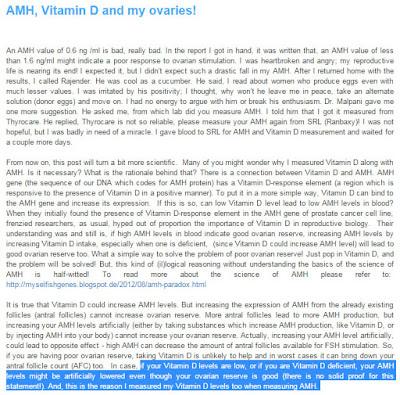 維生素D與AMH的關係.jpg