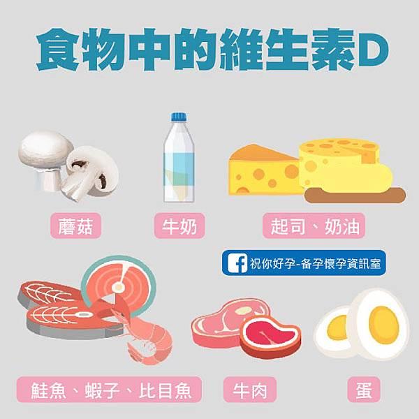 維生素D-多囊-食物.jpg