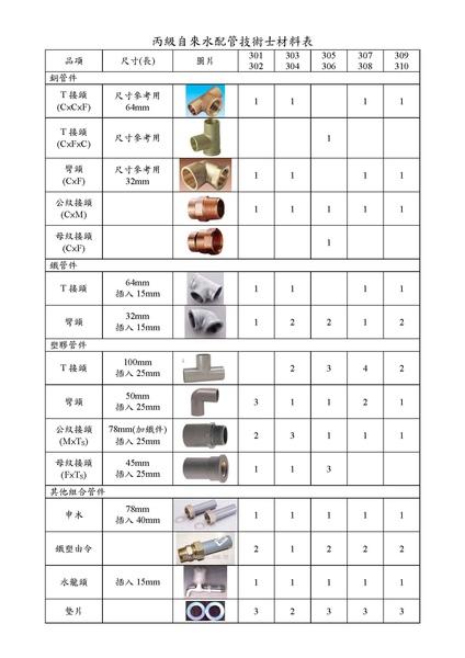 配管題目材料表