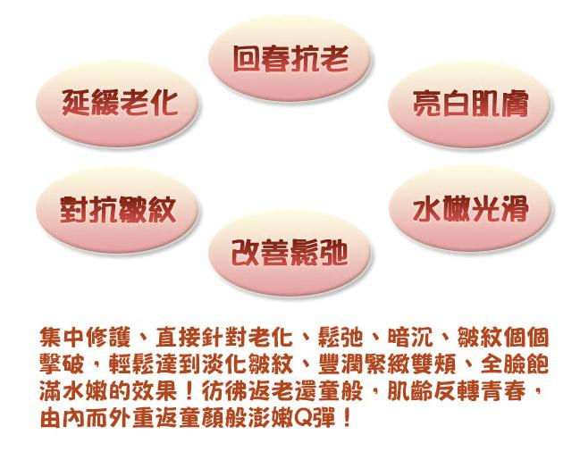 3D聚左旋乳酸PLLASculptra舒顏萃液態拉皮童顏針緊緻拉皮3D聚左旋乳酸價格03