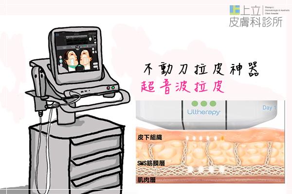 上立皮膚科 費用 林上立 價格 林上立 評價 林上立 超音波拉皮 超音波拉皮 費用 超音波拉皮 價格 超音波拉皮 會不會痛  Ulthera™ 極線音波拉皮 極限音波拉皮 筋膜拉皮03.jpg