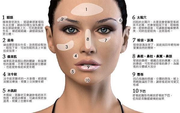 推薦 林上立醫師 上立皮膚科 玻尿酸豐唇 凝膠玻尿酸 玻尿酸治療 液態拉皮 液態拉皮上立提 (3)