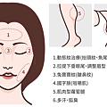 上立皮膚科肉毒桿菌botox咀嚼肌法令紋皺紋凹陷填補林上立醫師 (4).jpg