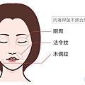 上立皮膚科肉毒桿菌botox咀嚼肌法令紋皺紋凹陷填補林上立醫師 (6).jpg