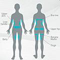 冷凍減脂MICOOL-S低溫輔助減脂馬甲線六塊肌抽脂冷凍溶脂3