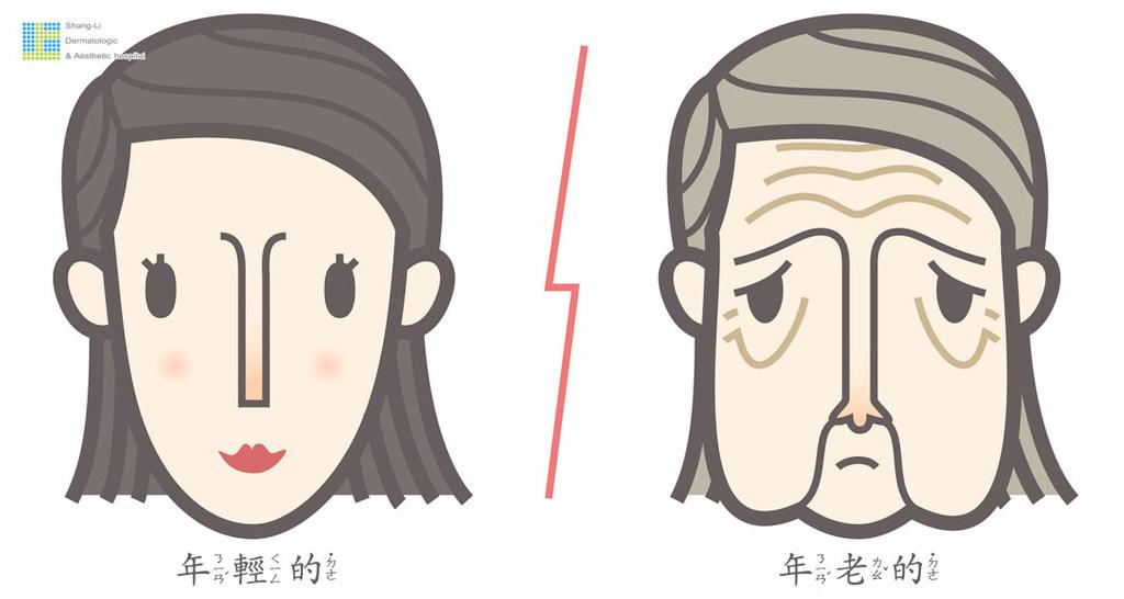 額頭凹陷老化皺紋細紋抬頭紋洢蓮絲肉毒桿菌755蜂巢皮秒雷射2