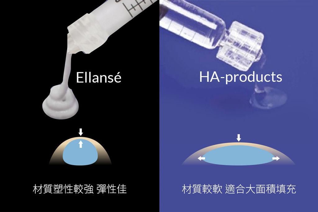 洢蓮絲玻尿酸3D聚左旋乳酸EllanséHA-products抗老拉提林上立醫師林上立醫生09.jpg