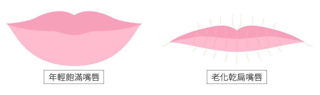 玻尿酸豐唇心得玻尿酸豐唇價格玻尿酸豐唇維持林上立醫師上立皮膚科診所唇形嘴唇微整8.jpg