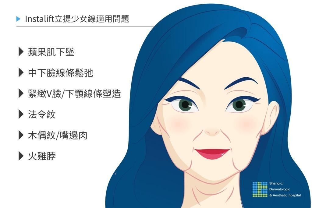 埋線拉皮費用臉部埋線價格效果埋線拉提副作用埋線拉提推薦臉部價格4D埋線拉皮埋線拉皮推薦埋線林上立醫師推薦醫師液態拉皮上立提立提線少女線立提少女線06.jpg