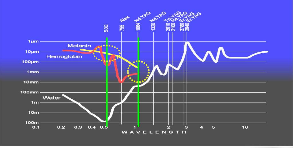 PicoSure755皮秒雷射蜂巢式聚焦陣列透鏡蜂巢透鏡皮秒雷射蜂巢皮秒雷射雀斑曬斑除斑痘疤毛孔細紋問答qa755 (2).jpg