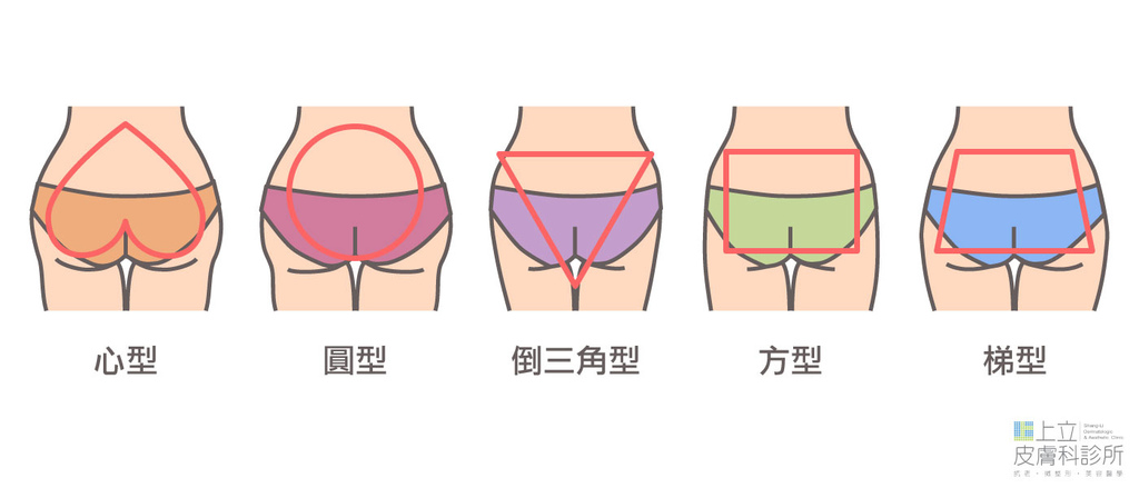 04-【EMSCULPT肌動減脂翹臀】4小時造就馬甲線、蜜桃臀?!.jpg