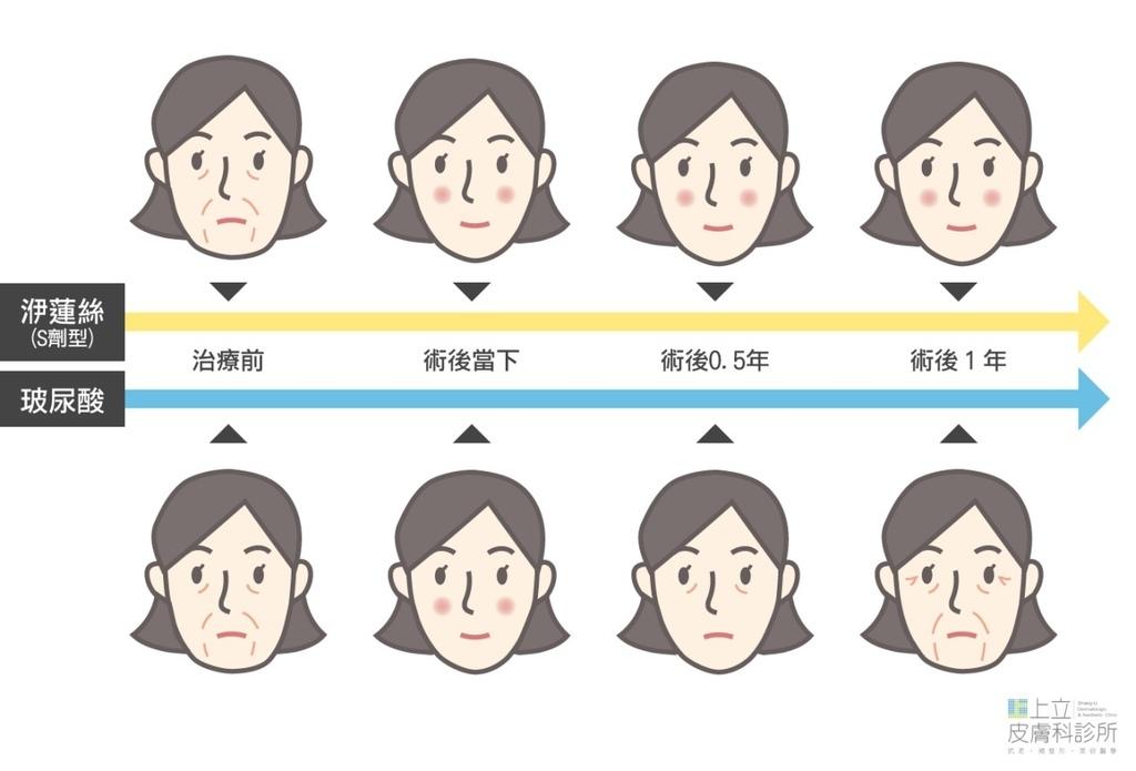 02-Girl-treatment-change.jpg