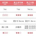 04-Product-Comparison-Form.jpg