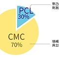 04-Pie Chart.jpg