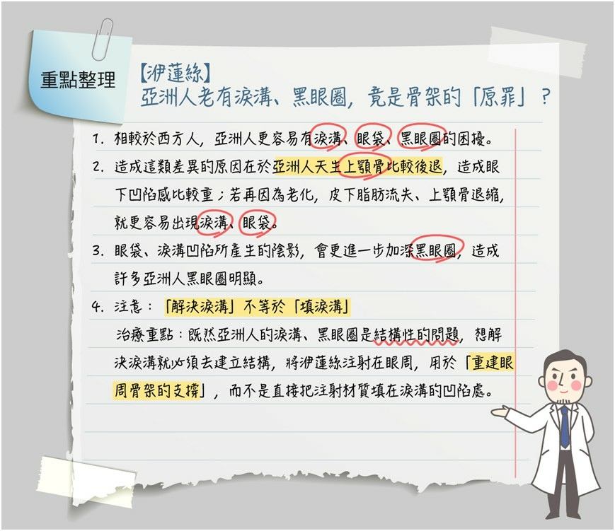【洢蓮絲】亞洲人老有淚溝、黑眼圈,竟是骨架的「原罪」?