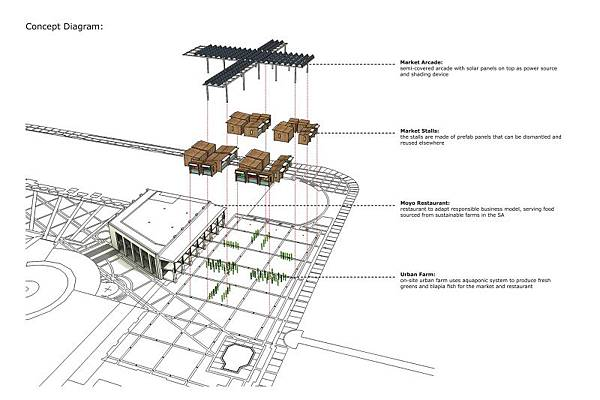 V&A Waterfront Clock Tower Moyo market- Concept 1.jpg