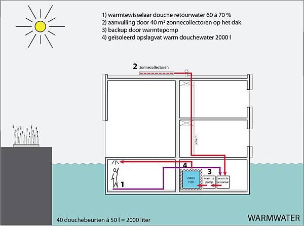 warmwater.jpg