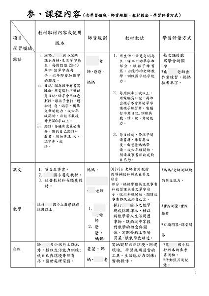 (01)★108學年度國民教育階段非學校型態實驗教育申請公告表件 - 實驗教育計畫書_頁面_06.png