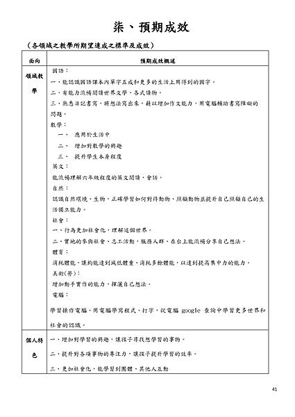 (01)★108學年度國民教育階段非學校型態實驗教育申請公告表件 - 實驗教育計畫書_頁面_25.png