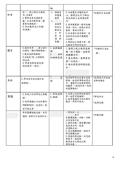 (01)★108學年度國民教育階段非學校型態實驗教育申請公告表件 - 實驗教育計畫書_頁面_07.png