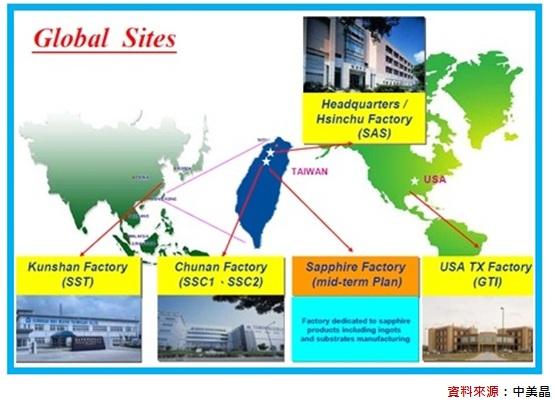 中美晶-Global Sites.jpg