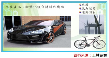 輕量化複合材料用樹脂.jpg