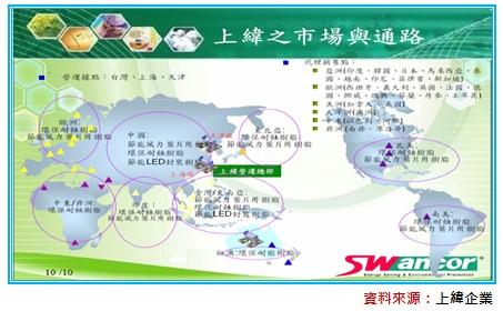 上緯之市場與通路.jpg