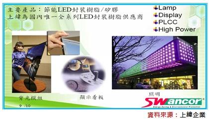 LED封裝樹脂.jpg