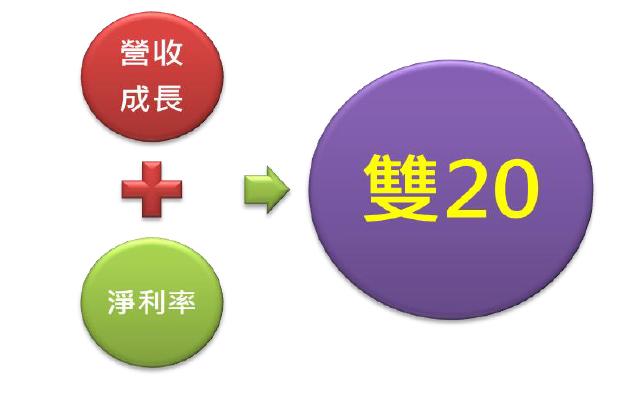 2012-12-10 下午 01-57-40