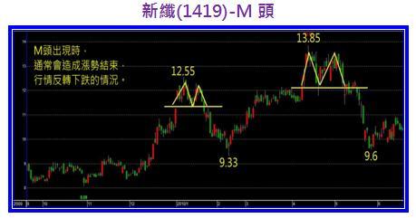 新纖(1409)-M頭.jpg