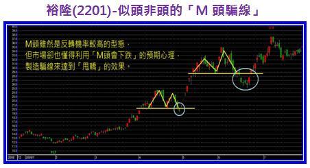 裕隆(2201)-似頭非頭的M頭騙線.jpg