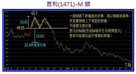 首利(1471)-M頭.jpg