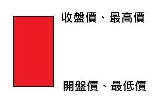 實體紅.jpg