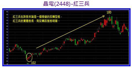 晶電(2448)紅三兵.jpg