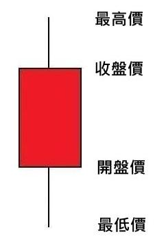 上下影紅.jpg