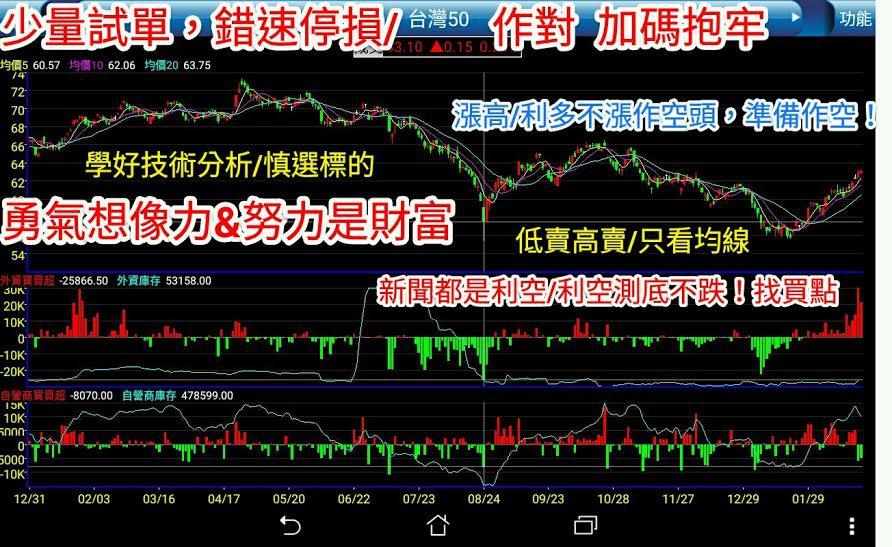 股市多空點3.jpg