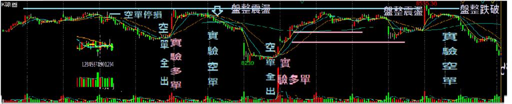 股市線型1.png