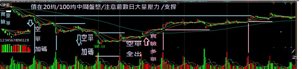 股市線型2.png