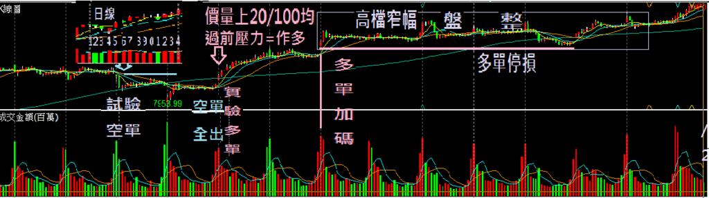 股市線型4.png