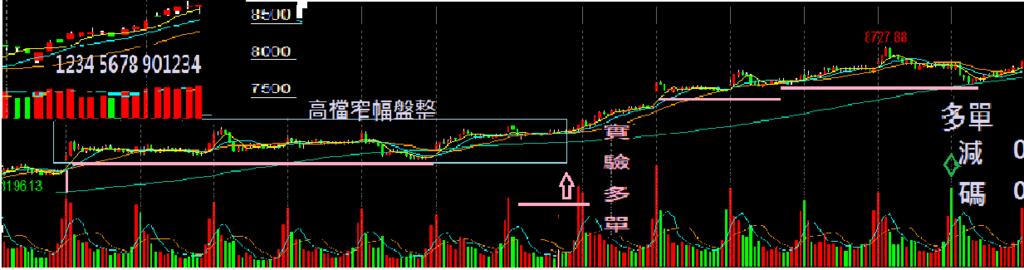 股市線型5.png