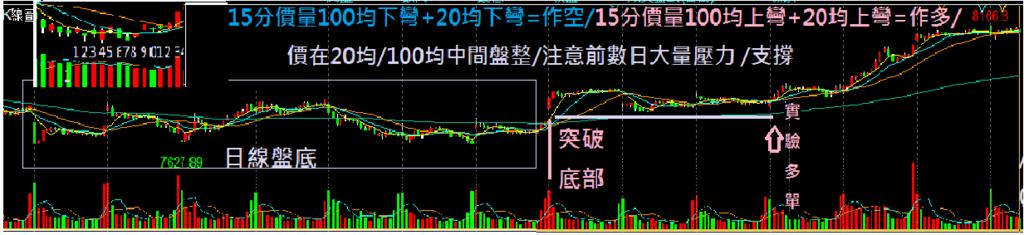 股市線型3.png