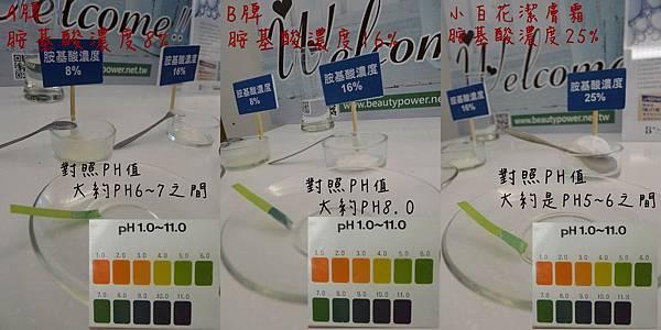 胺基酸洗面乳酸鹼測試