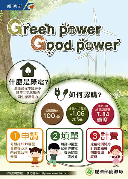 綠電的真相3